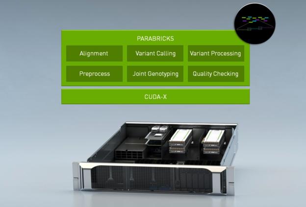 英伟达向COVID-19研究人员免费提供GPU驱动的基因组测序工具