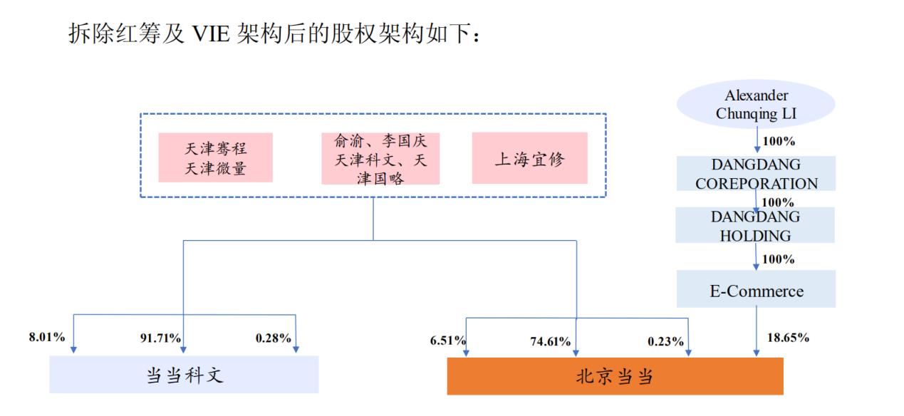 当当路线之争:李国庆激进想做大,俞渝保守求赚钱