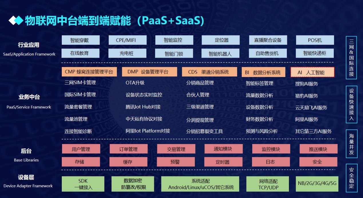 搭乘新基建东风,中天网景将亮相IOTE 2020深圳国际物联网展