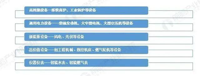 2020年中国新基建工业互联网产业链深度分析